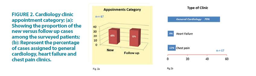 clinical-practice-cardiology-clinic
