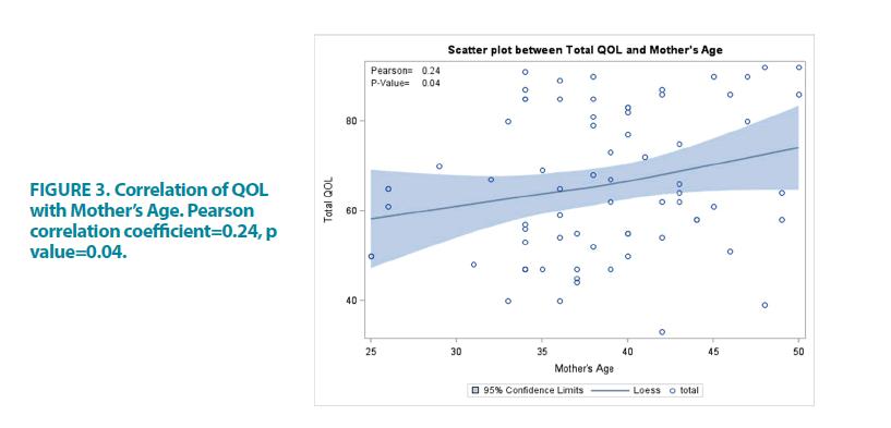 clinical-practice-correlation-coefficient