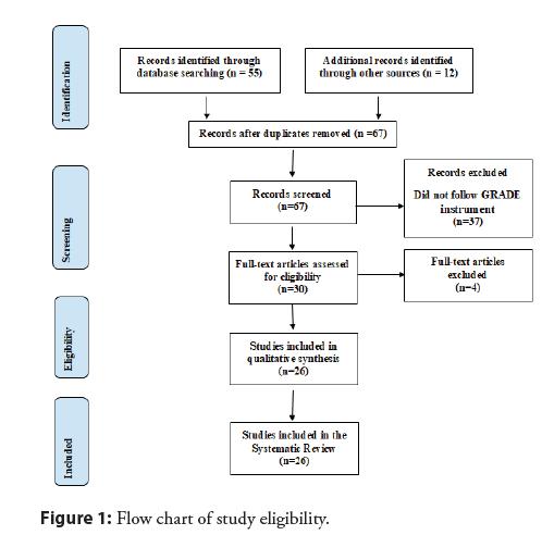 interventional-cardiology-eligibility