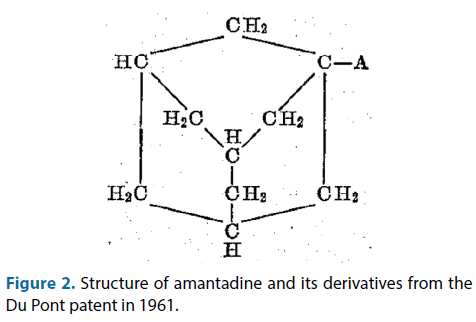 clinical-investigation-Structure-amantadine