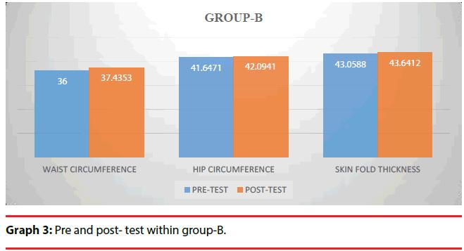 ijocs-post-test