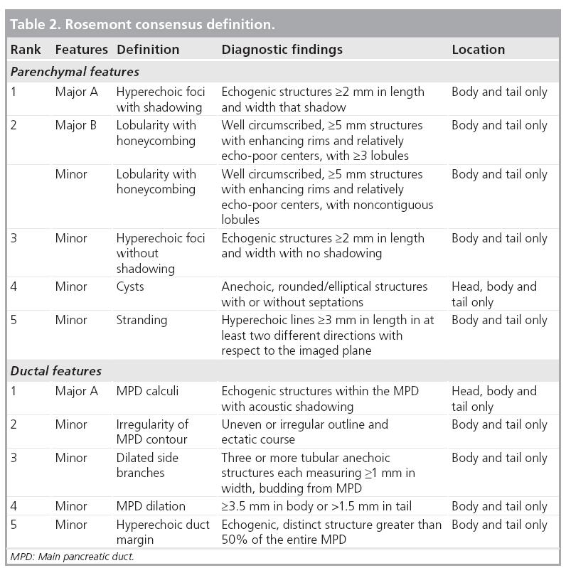 Chemical Analysis Radiocarbon Dating