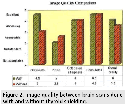 imaging-in-medicine-brain-scans