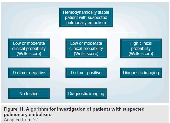 imaging-in-medicine-investigation-patients