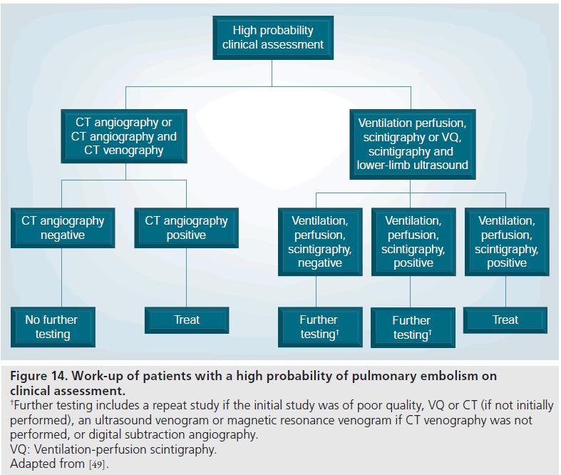 imaging-in-medicine-poor-quality