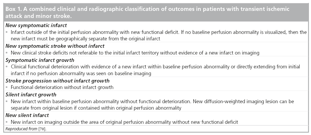 The role of urgent imaging in the diagnosis and management