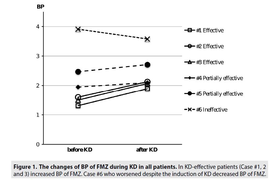 imaging-in-medicine-worsened-despite