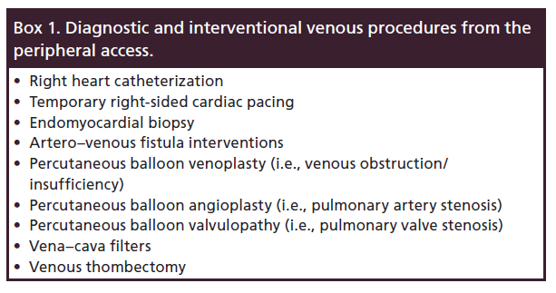 Right Heart Catheterization And Other Venous Cardiovascular