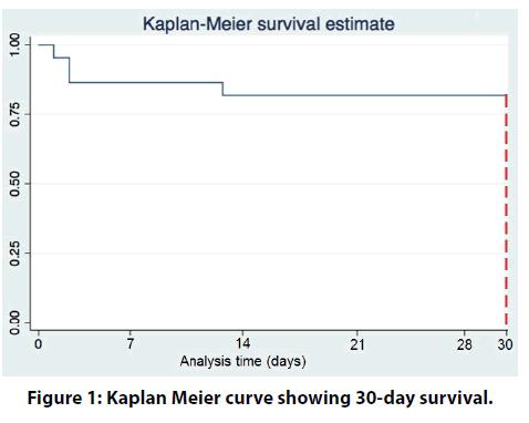 interventional-cardiology-curve