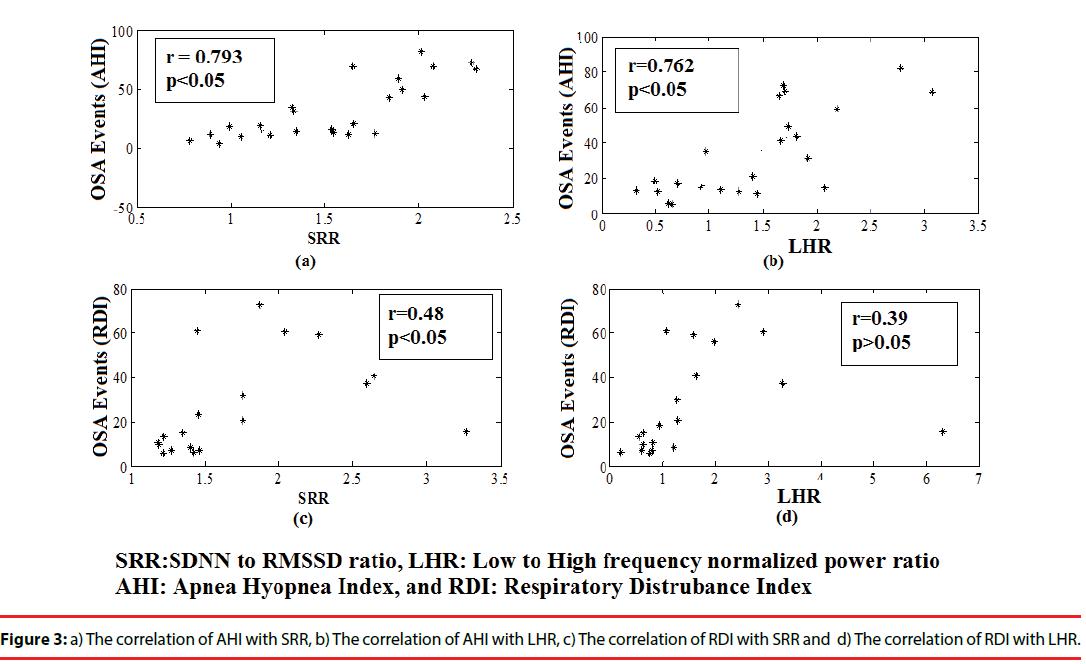 neuropsychiatry-correlation-AHI