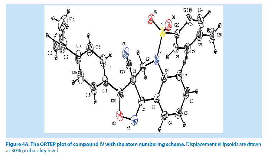 pharmaceutical-bioprocessing-ellipsoids-drawn